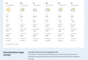 weersverwachting van de dag